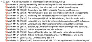 """B3S für IT-Grundschutz: Management-Anforderung im Detail am Beispiel """"7.2.2 Beauftragter für Informationssicherheit"""""""