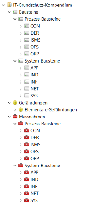 IT-Grundschutz-Kompendium